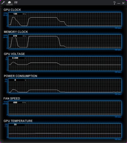 ハンドブレーキ時GPU